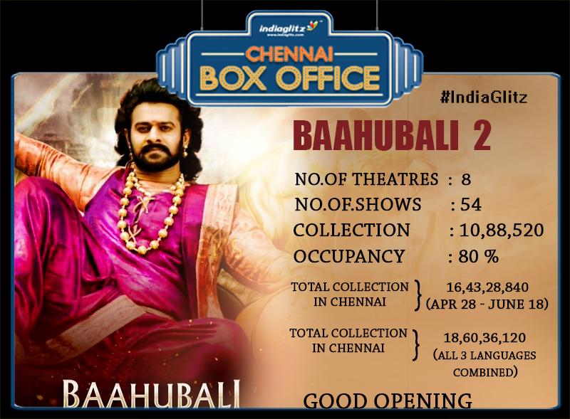 Baahubali Tamil