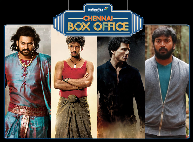 Chennai Box Office Status