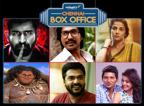 Chennai Box Office (Dec 2nd - Dec 4th)
