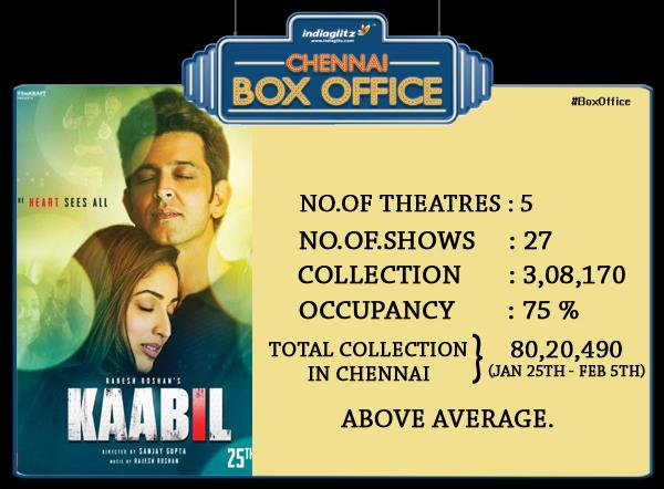 Chennai box office status feb 3rd feb 5th tamil movie news - Box office collection news ...
