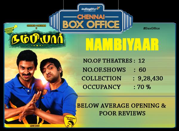 Nambhiyaar