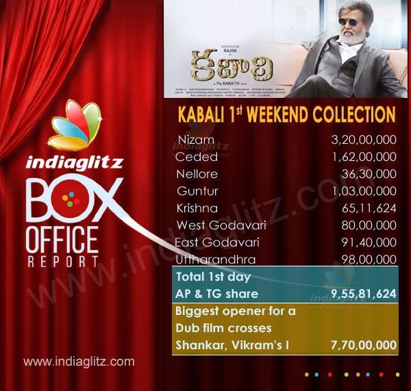 39 kabali 39 1st weekend box office report telugu movie news - Movie box office results this weekend ...